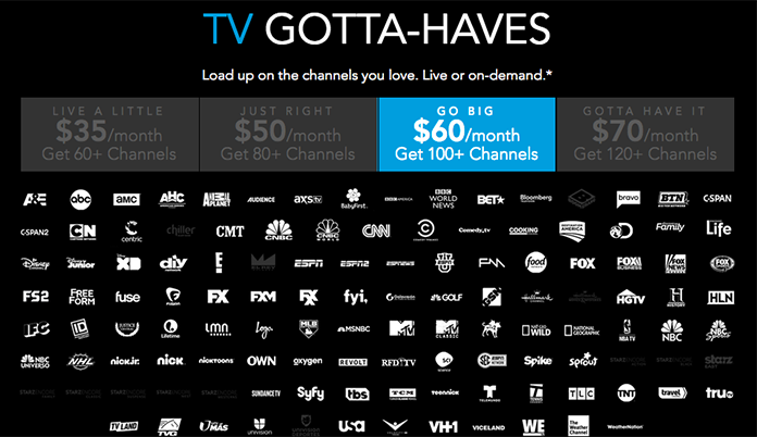 With The Recent Addition Of CBS And The CW Stations DIRECTV NOW Customers  In More Than 75 Markets, Or Over 70% Of U.S. TV Households, Can Stream Live  Local ...